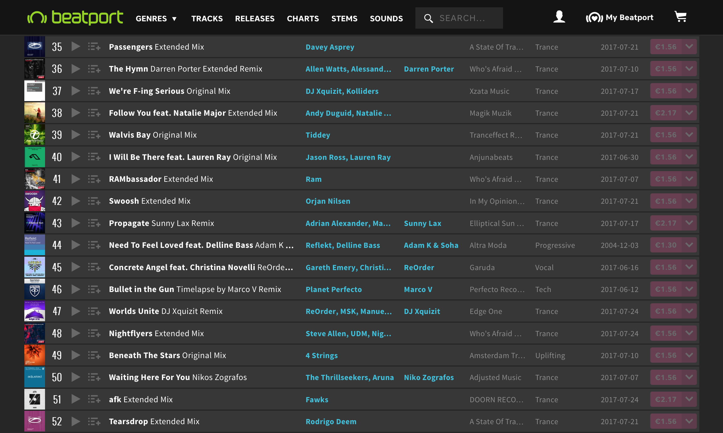 We're F-ing Serious entry Beatport top 100 charts!
