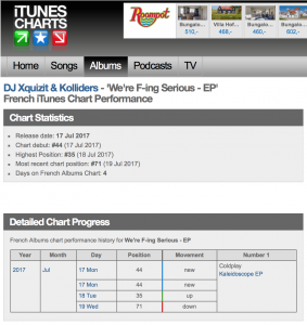 We're F-ing Serious at Nr  35 iTunes Album Top 100 France!